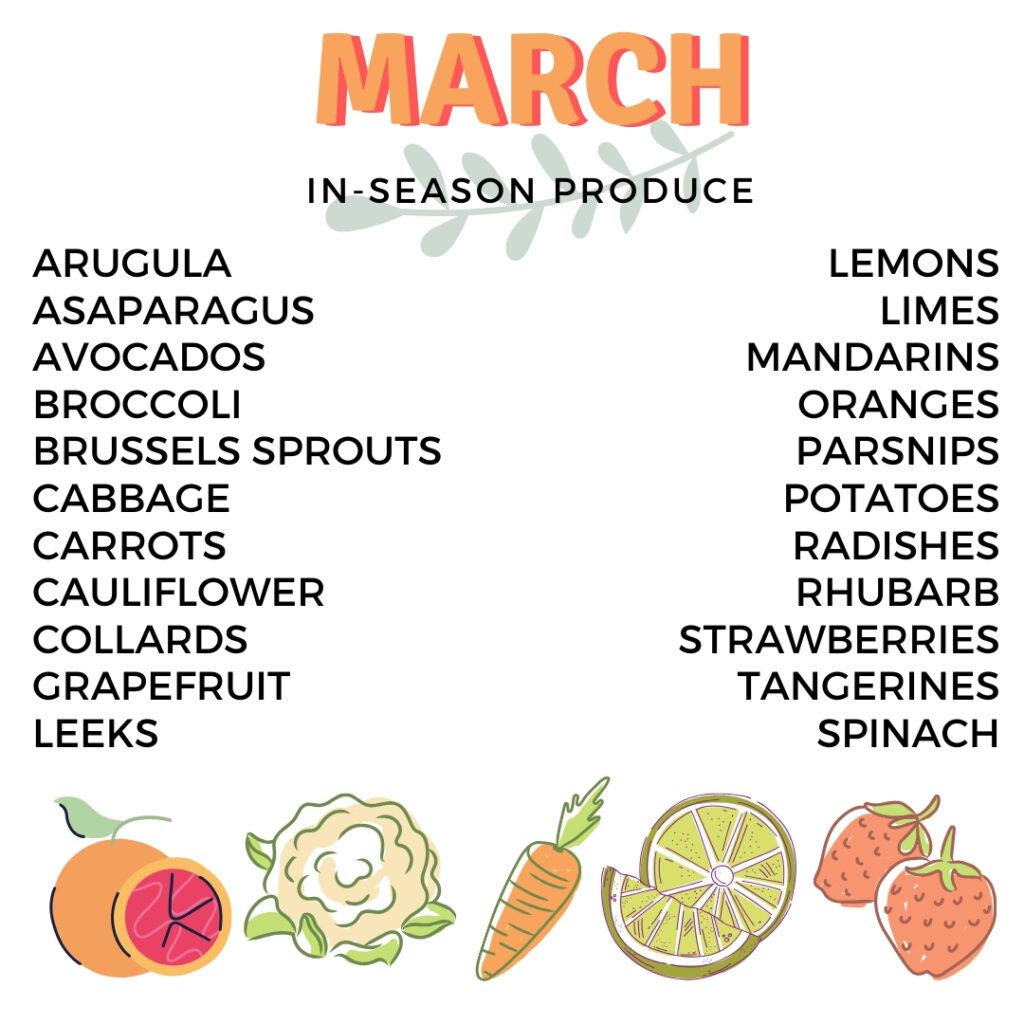 PaleOMG March In-Season Produce