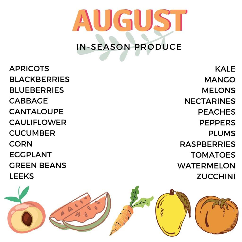 PaleOMG August Seasonal Produce Life