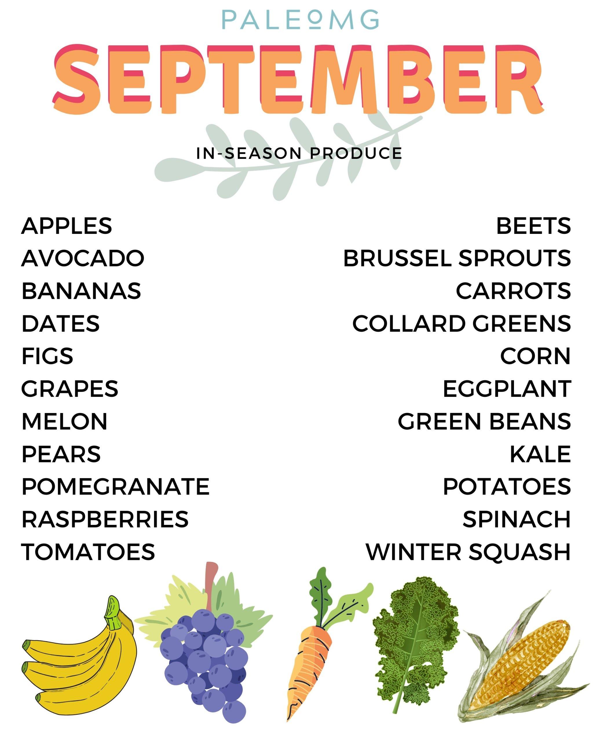 PaleOMG September Produce List